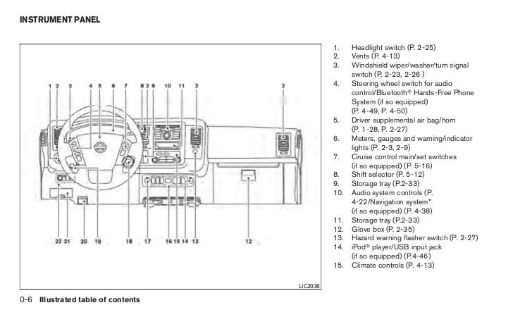 2012 nv owner\u0027s manual Nissan Master Cylinder Diagram ldi20160 8 illustrated table of contents; 16