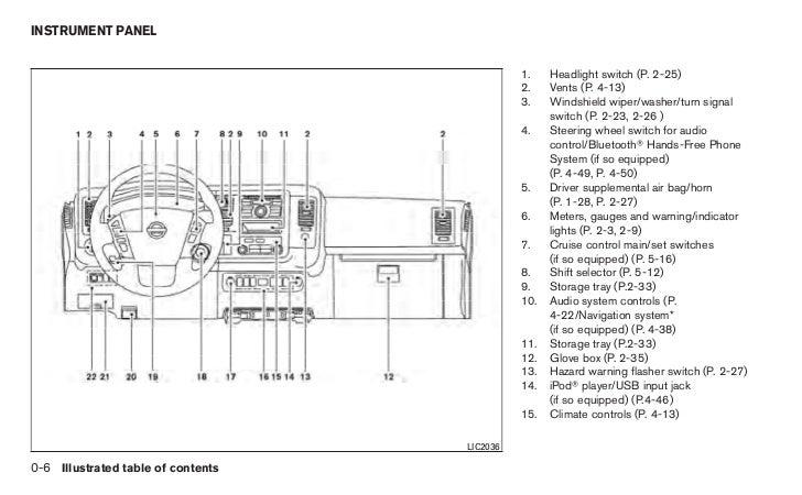 2012 nv owner s manual rh slideshare net wiring diagram nissan tiida wiring diagram nissan nv