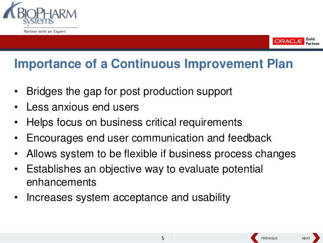 Steps in the Continuous Improvement Process