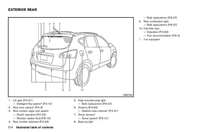 2012 Rogue Owner U0026 39 S Manual