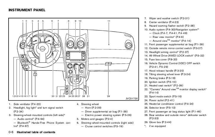 nissan rogue 2012 manual