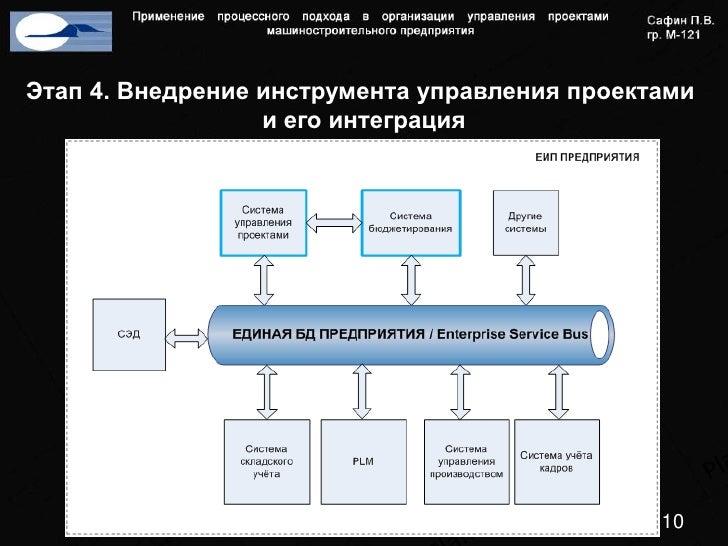 Применение процессного подхода в организации управления проектами маш  Внедрение процессного подхода 9 10 Этап 4 Внедрение инструмента управления проектами