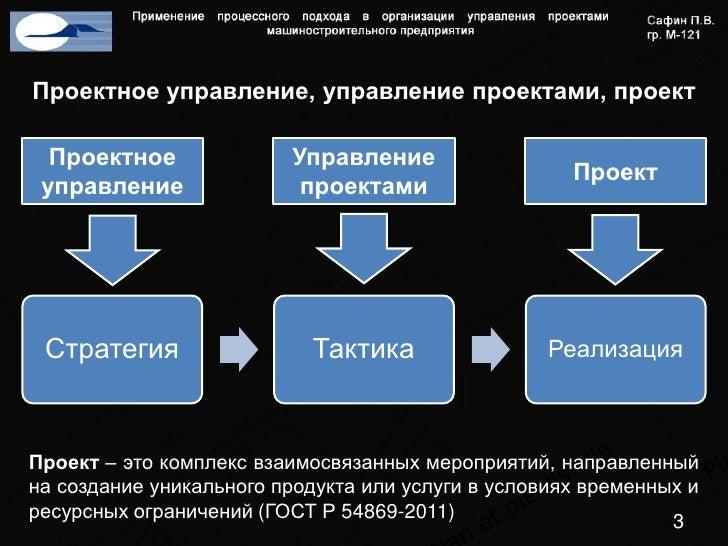 Применение процессного подхода в организации управления проектами маш  Продемонстрировать пример промышленного проекта 2 3 Проектное управление управление проектами проект Проектное