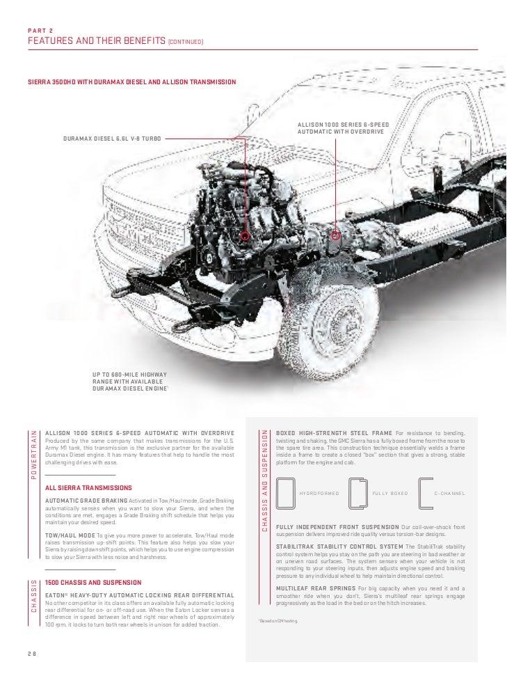 2012 gmc sierra brochure rochester bob hastings buick gmc rh slideshare net 2014 gmc sierra manual 2015 gmc sierra manual pdf