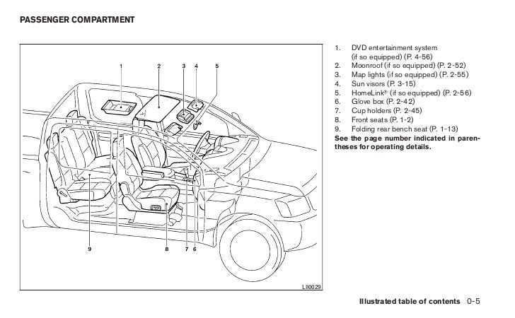 2012 TITAN OWNER'S MANUAL