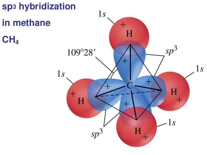 sp3 hybridizationin methaneCH4
