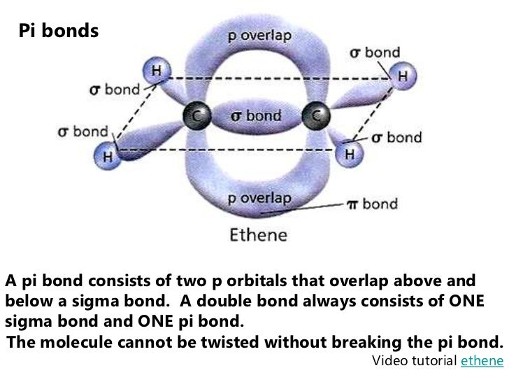 Of Double Bond CC 18