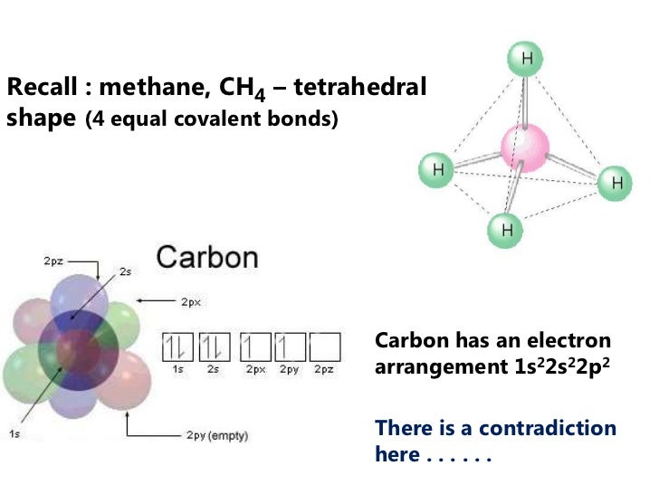 Recall : methane, CH4 – tetrahedralshape (4 equal covalent bonds)                              Carbon has an electron     ...