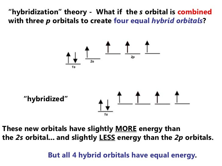 """""""hybridization"""" theory - What if the s orbital is combined with three p orbitals to create four equal hybrid orbitals?    ..."""