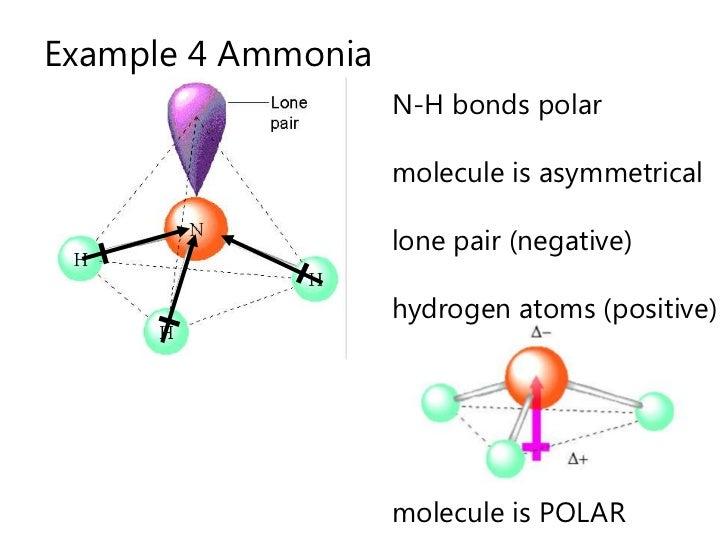 2012 Molecule Polarity