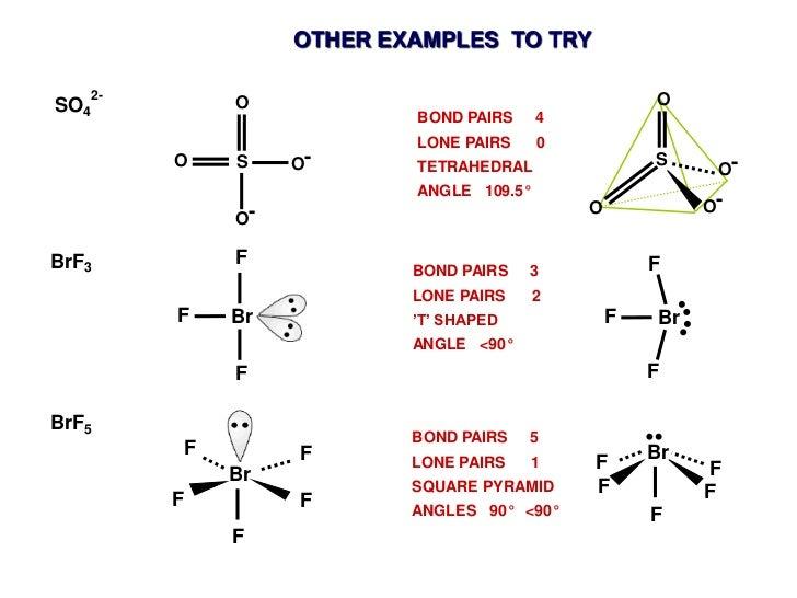 Brf3 Related Keywords & Suggestions - Brf3 Long Tail Keywords