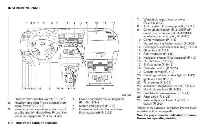 2012 versa owner s manual rh slideshare net 2012 nissan versa owners manual 2012 nissan versa repair manual