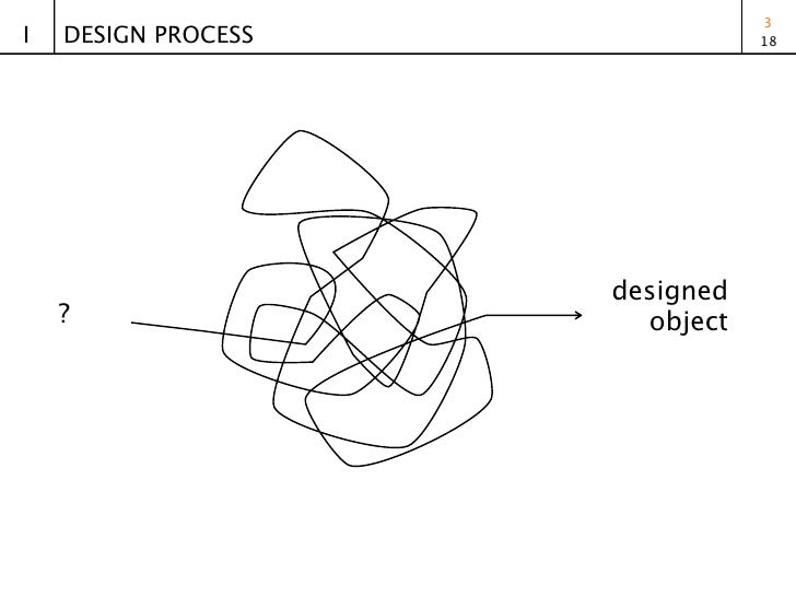 Des usages au design: quelle place pour les études