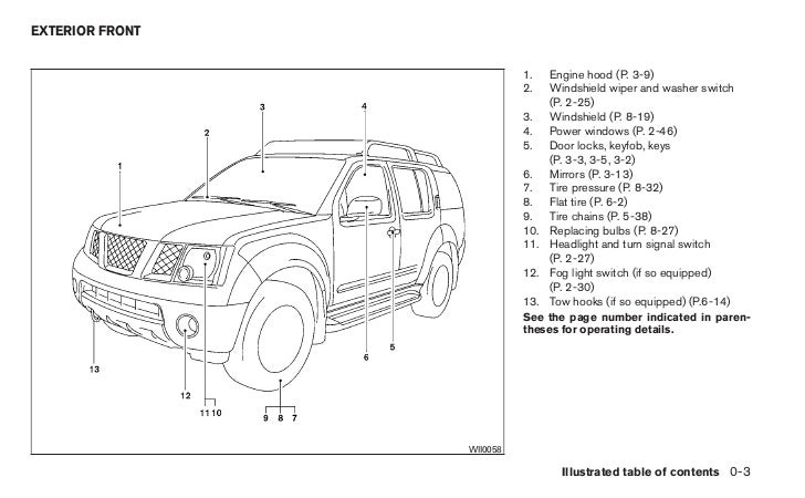 2012 XTERRA OWNER'S MANUAL