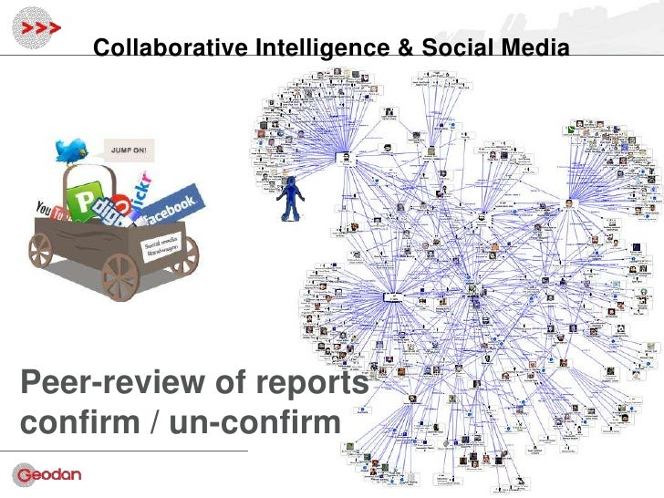 Collaborative Intelligence & Social MediaPeer-review of reportsconfirm / un-confirm                                       ...