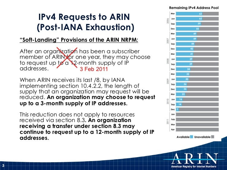 IPv4 Address Sales and Emerging Market for Address Space ...