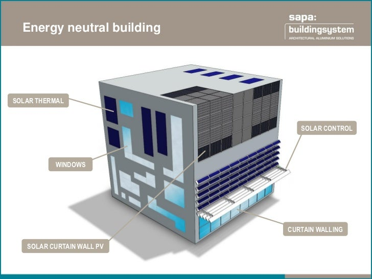 Energy solutions in building skinOur solar commitment is more than BIPV                               Building            ...