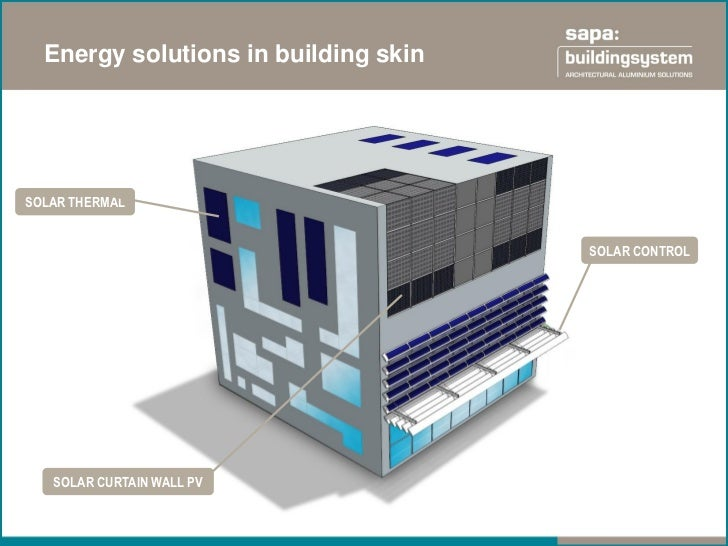 Energy solutions in building skinEnergy solutions in the building performance                  Building added             ...