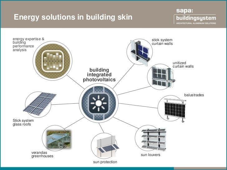 Energy solutions in building skinSOLAR CURTAIN WALL PV