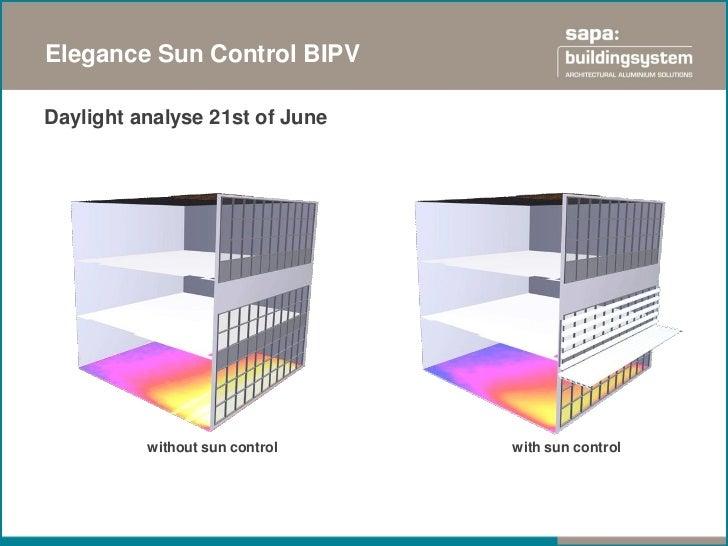(Im)prove building efficiency                                                          reduction                          ...