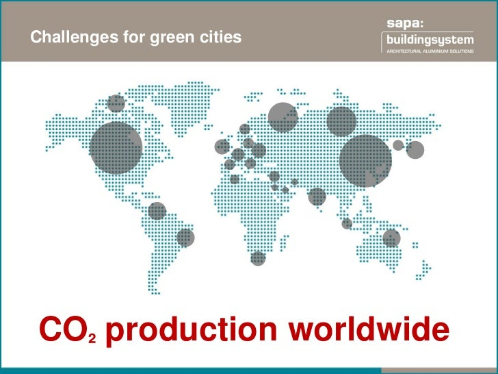 Challenges for green cities CO² production worldwide
