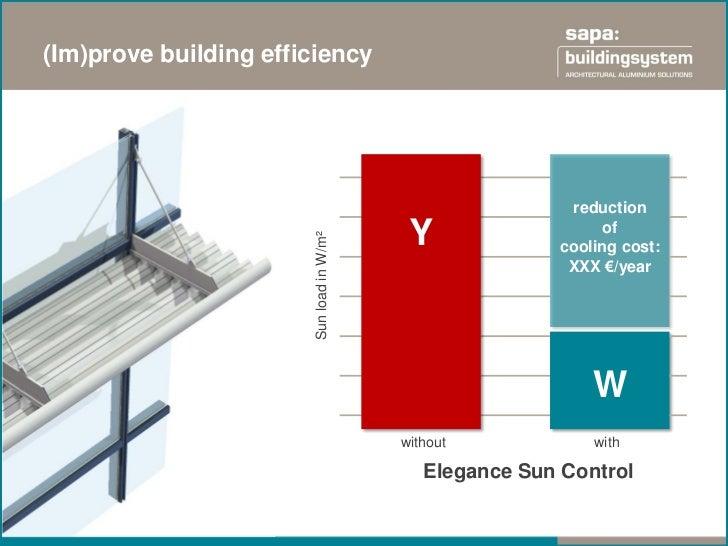 Elegance Sun Control BIPVSC Aero BIPV : crystalline silicium modules                                    •   Standard cells...