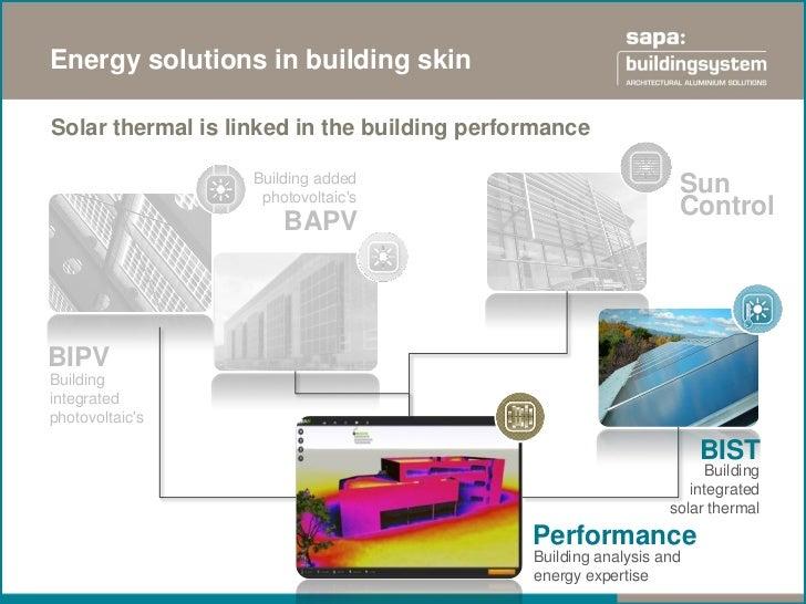 Solar Thermal on vertical wallsComparison Solar Thermal systems:comparisonhorizontal /verticalsurface