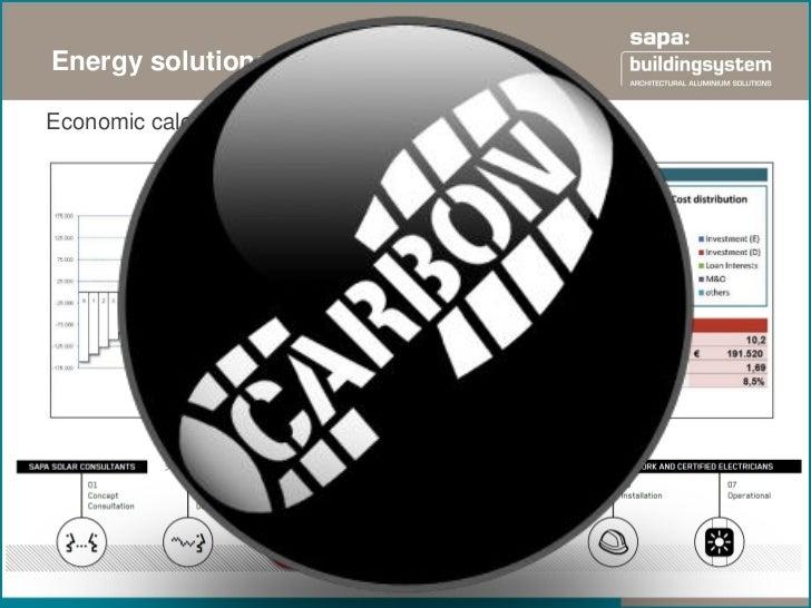 Sapa Solar presentatie Gevel 2012