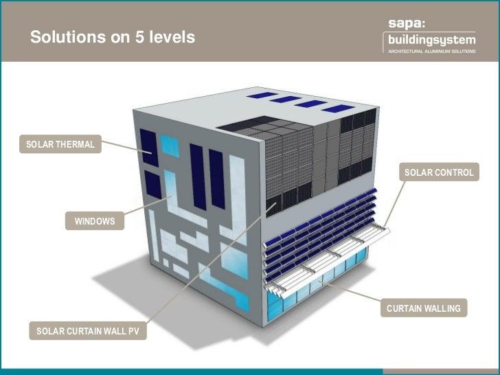 Solutions on 5 levelsSOLAR THERMAL                             SOLAR CONTROL         WINDOWS                          CURT...