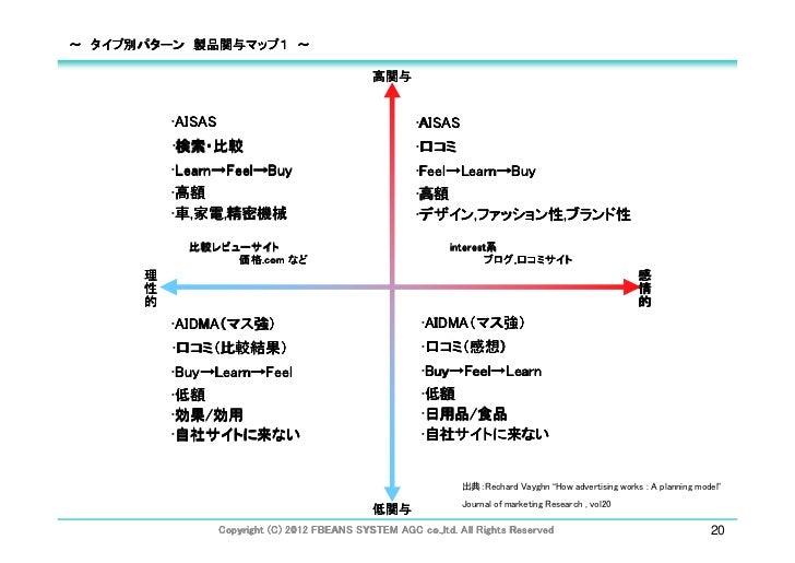 関与 - JapaneseClass.jp