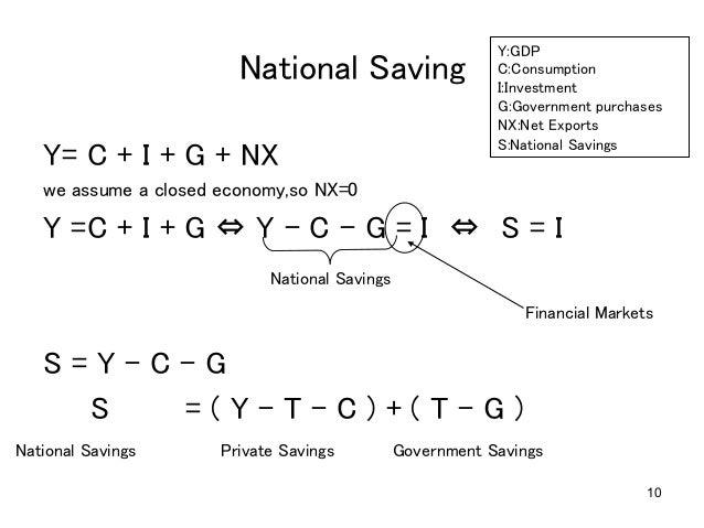 20120129 Mankiw Economics Chapter26