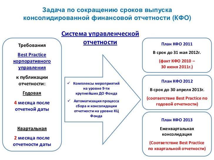 Задача по сокращению сроков выпуска    консолидированной финансовой отчетности (КФО)                  Система управленческ...