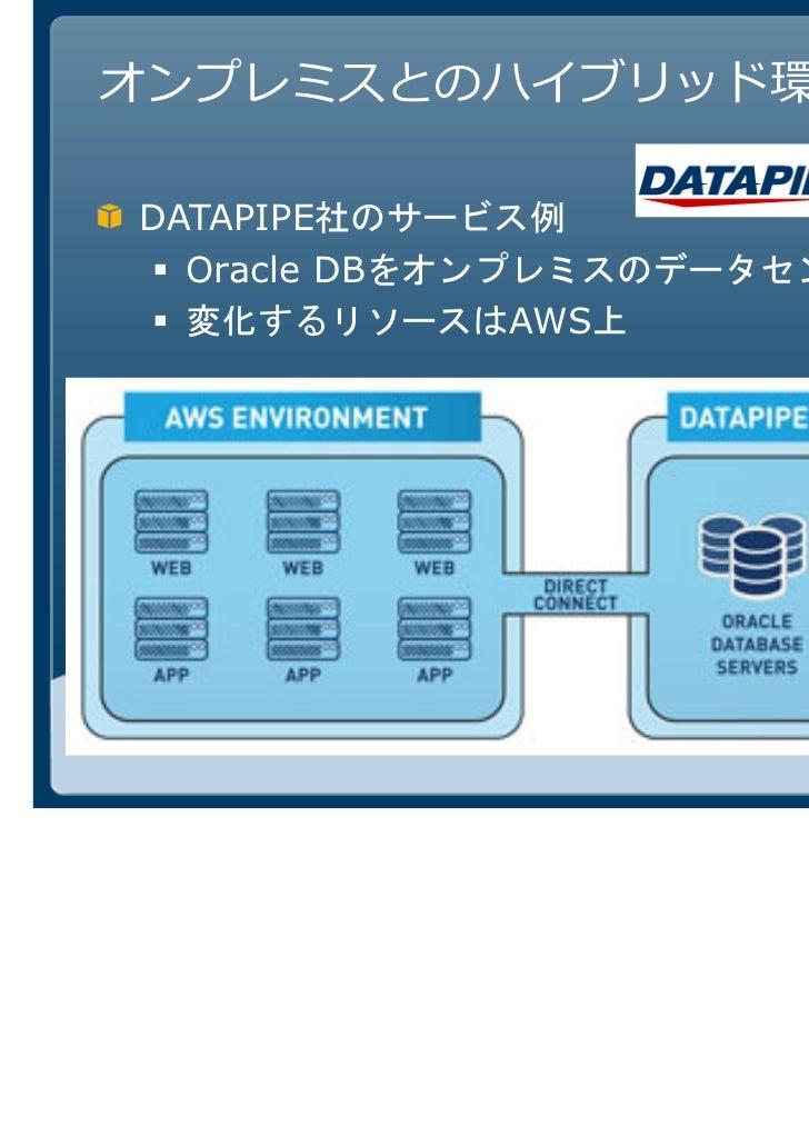 Amazon Storage Gateway           DirectConnect                           http://aws.amazon.com/storagegateway