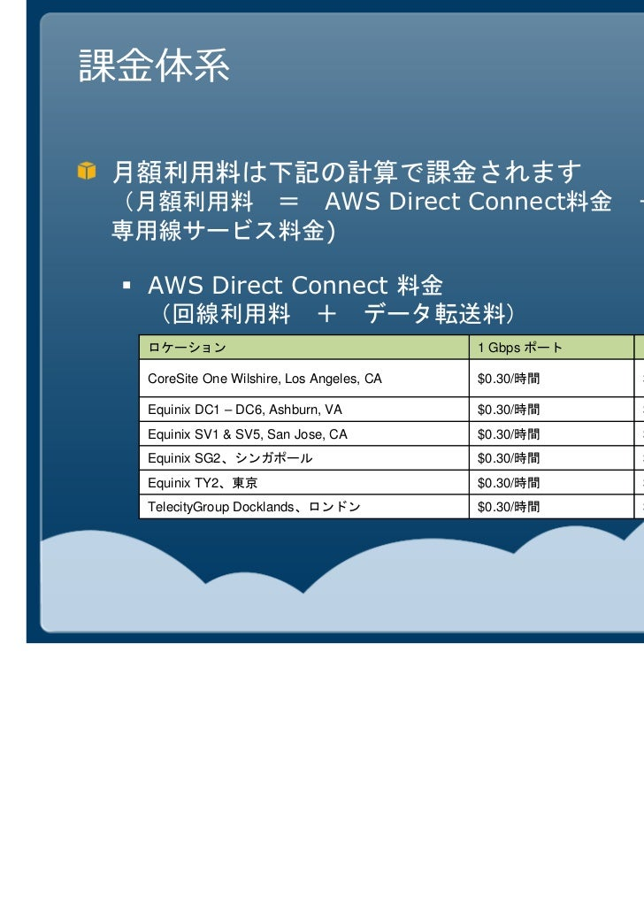 AWS Direct Connect                            )AWS Direct Connect  • 回線利用料(本数分)ロケーション                                   1 ...