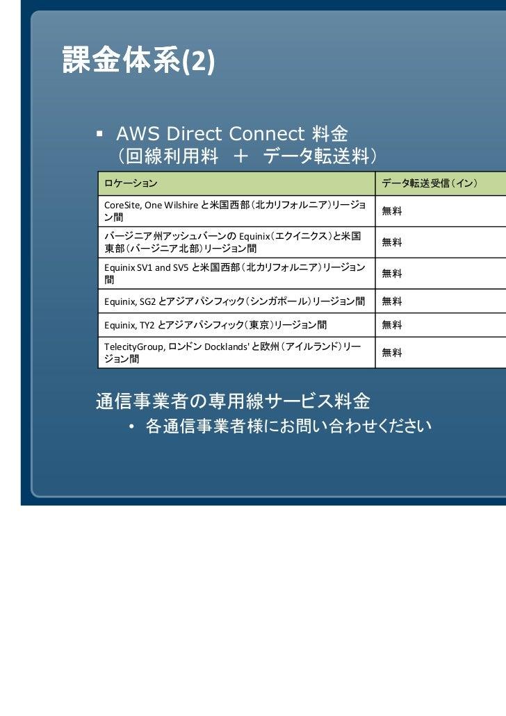 課金体系(2)課金体系  AWS Direct Connect 料金  (回線利用料 + データ転送料)     • データ転送料 (割引されたデータ転送料金を適用 ロケーション        割引されたデータ転送料金を適用)         ...