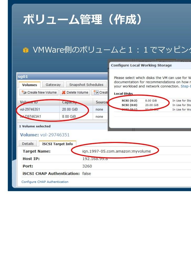 VMWare側のボリュームと1:1でマッピング
