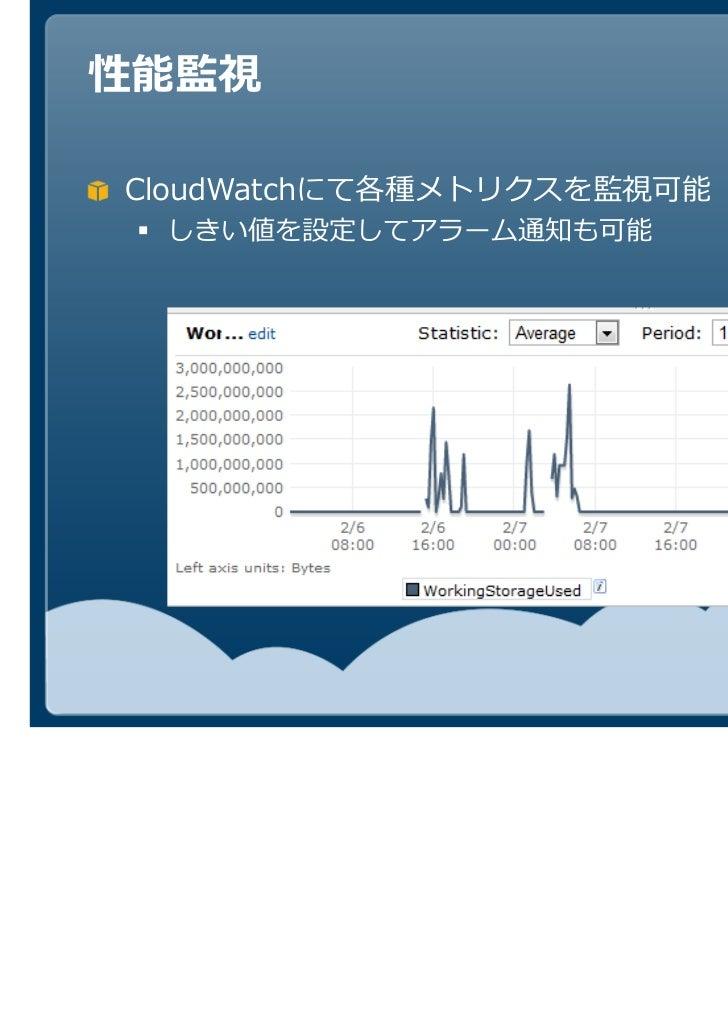 性能監視CloudWatchにて各種メトリクスを監視可能 しきい値を設定してアラーム通知も可能