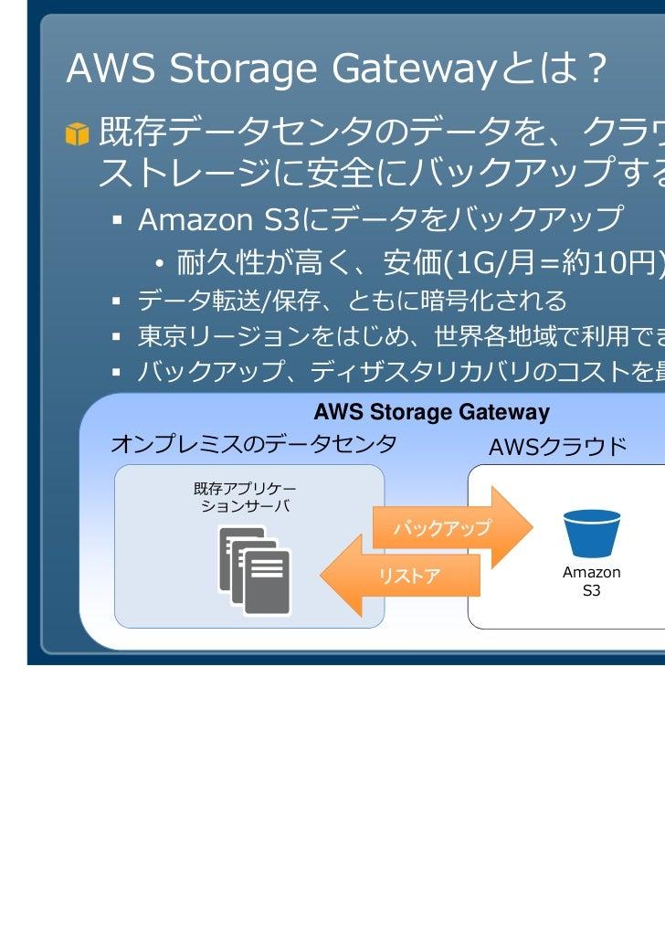 AWS Storage Gatewayとは? 既存データセンタのデータを、クラウドの ストレージに安全にバックアップするサービス  Amazon S3にデータをバックアップ   • 耐久性が高く、安価(1G/月=約10円)  データ転送/保存、...