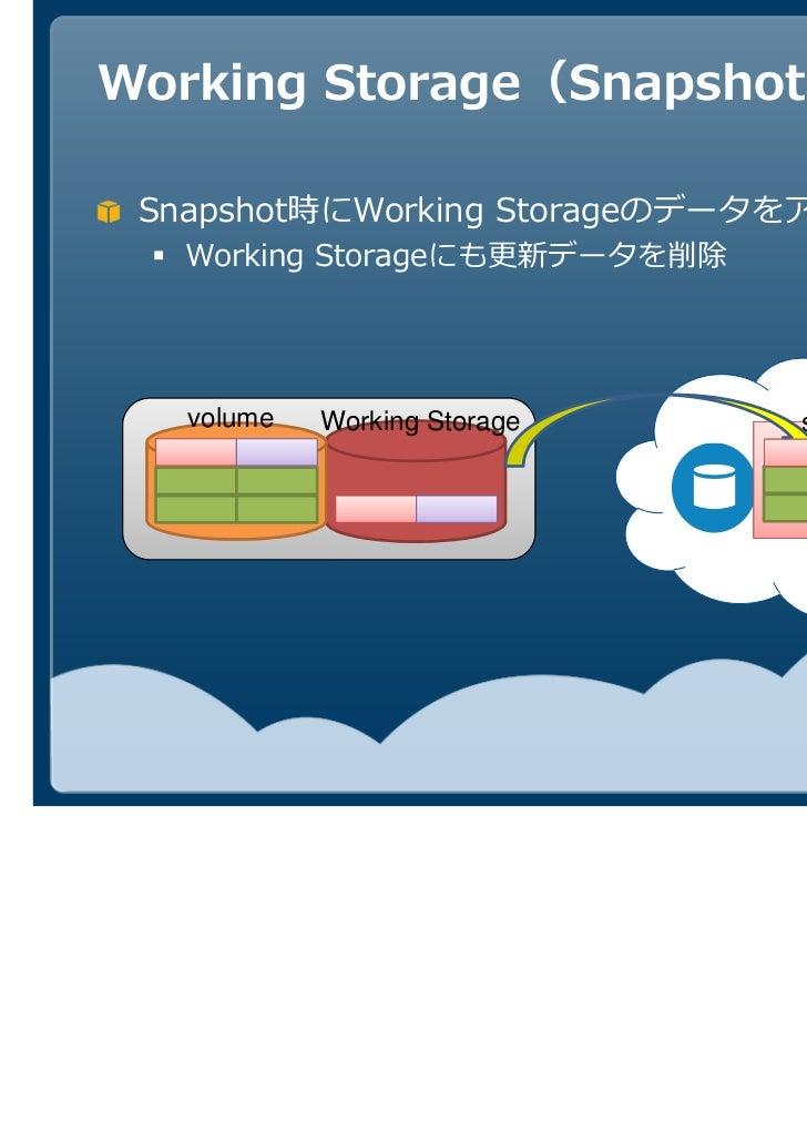 Working Storage(Snapshot取得) Snapshot時にWorking Storageのデータをアップロード   Working Storage   volume   Working Storage   snapshot