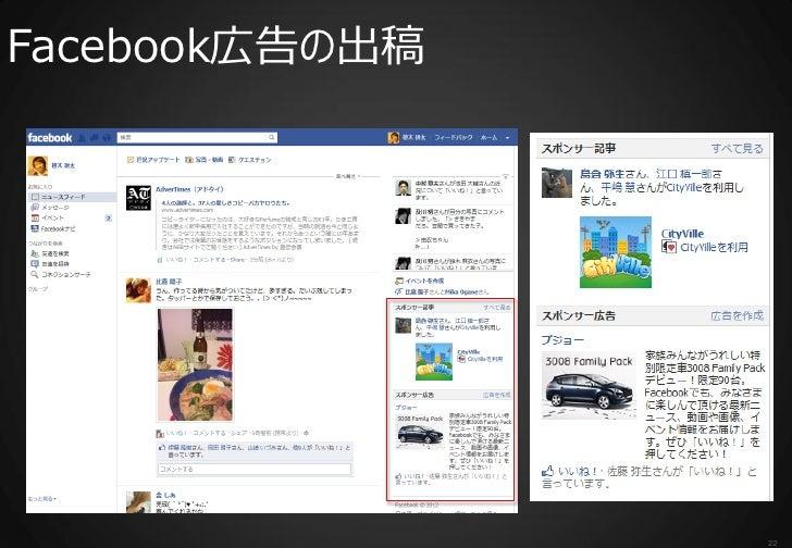 Facebook広告の出稿                22