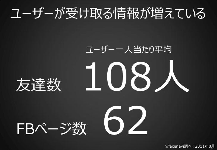 ユーザーが受け取る情報が増えている      ユーザー一人当たり平均友達数   108人FBページ数 62      ※facenavi調べ:2011年8月                                 29