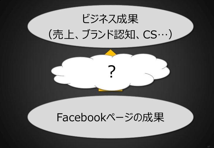 ビジネス成果(売上、ブランド認知、CS…)       ? Facebookページの成果                  47