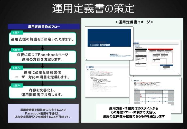 運用定義書の策定                             <運用定義書イメージ>         運用定義書作成フローSTEP1運用支援の範囲をご決定いただきます。STEP2  必要に応じてFacebookページ   運用の方針...