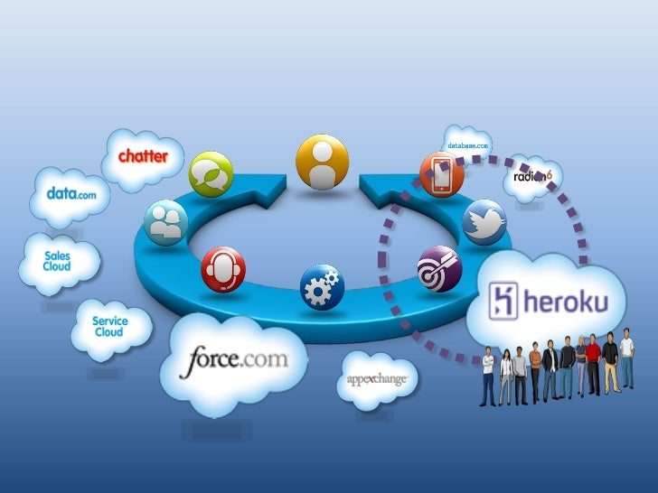 """FAQ            """"        What can we do                   for Heroku in Japan?                                             ..."""
