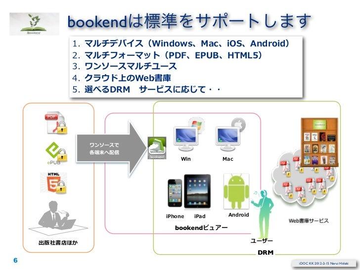 bookend          1.   マルチデバイス(Windows、Mac、iOS、Android)          2.   マルチフォーマット(PDF、EPUB、HTML5)          3.   ワンソースマルチユース  ...