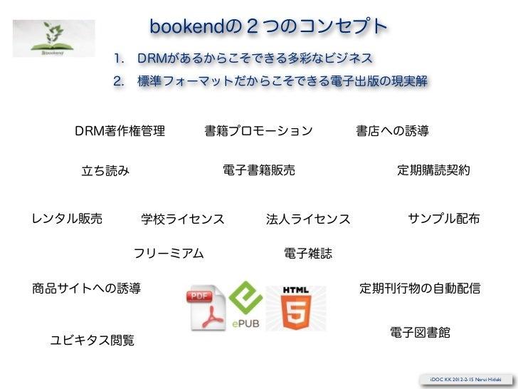 iDOC KK 2012-2-15 Narui Hideki