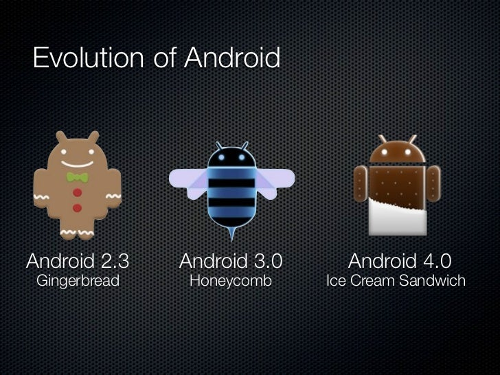 One OS for Smartphones & Tablets