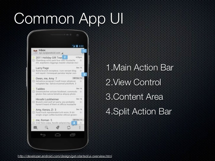 General App Structure                   Top level views                   Category views                   Detail/edit view