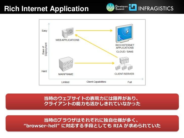 Rich Internet Application           当時のウェブサイトの表現力には限界があり、           クライアントの能力も活かしきれていなかった            当時のブラウザはそれぞれに独自仕様が多く、...