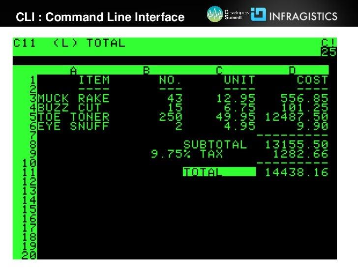 CLI : Command Line Interface